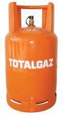Bình gas Total 12kg