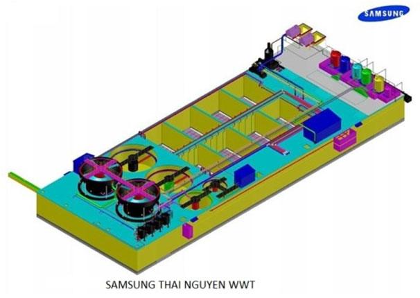 Hệ thống xử lý nước thải – Nhà máy SAMSUNG Thái Nguyên