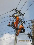 Thi công điện dân dụng