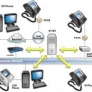 Lắp đặt hệ thống tổng đài điện thoại