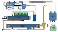 Hệ thống giải nhiệt bằng nước