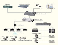 Lắp đặt hệ thống điện nhẹ