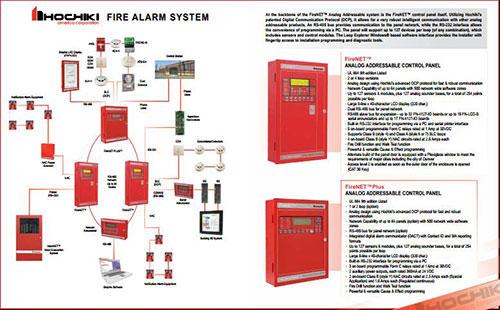 Hệ thống báo cháy địa chỉ
