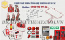 Thiết kế thi công hệ thống PCCC