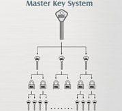 Hệ thống khóa chủ