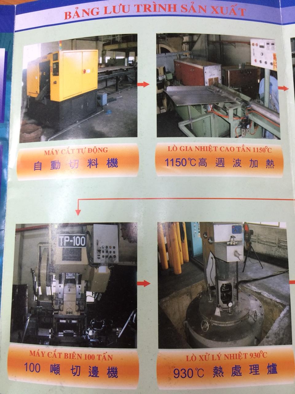 Catalog sản phẩm