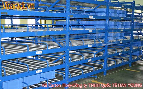 CARTON-FLOW-RACKING