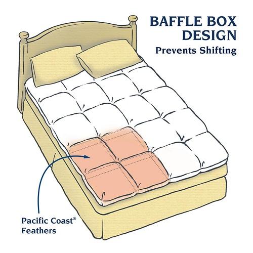 Baffle Box FB Custom