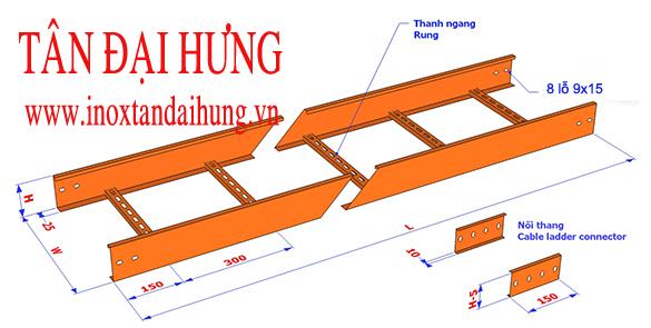 Thang cáp