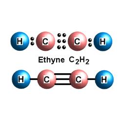 Khí C2H2