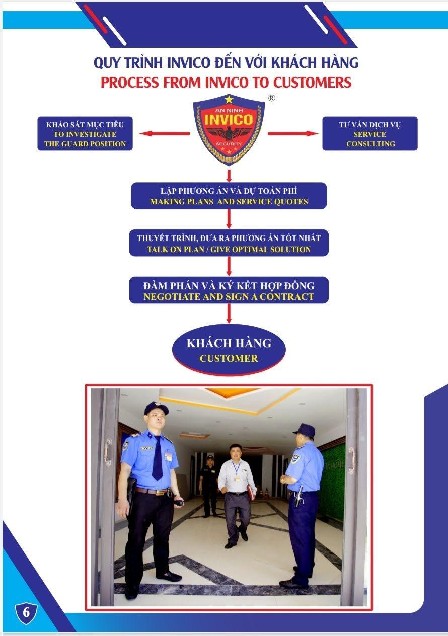 Hoạt động của công ty