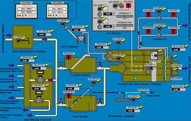 Tự động hóa điện tử