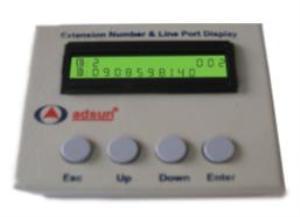 Hộp hiển thị số điện thoại gọi đến dùng cho tổng đài GX