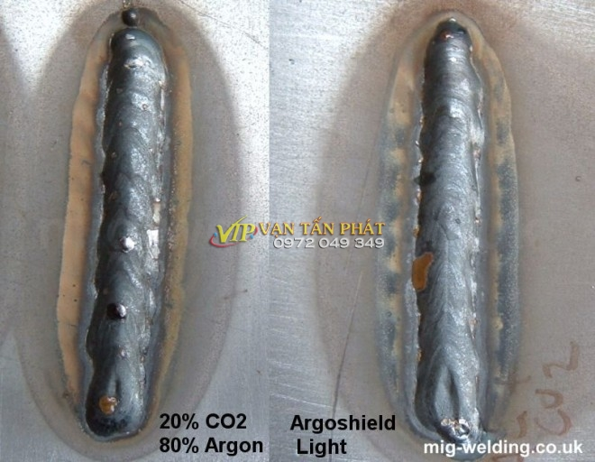 Khí hỗn hợp CO2 20%+Argon 80%