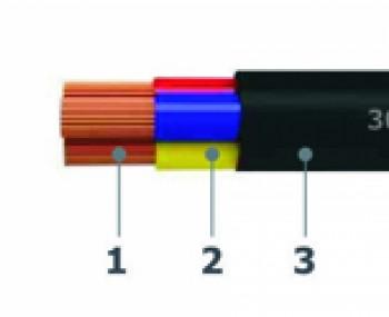 Dây điện 3 lõi ruột mềm