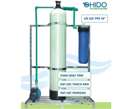 Hệ thống lọc nước đầu nguồn HT02