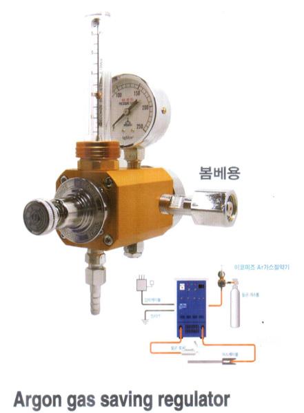 Đồng hồ tiết kiệm khí Argon