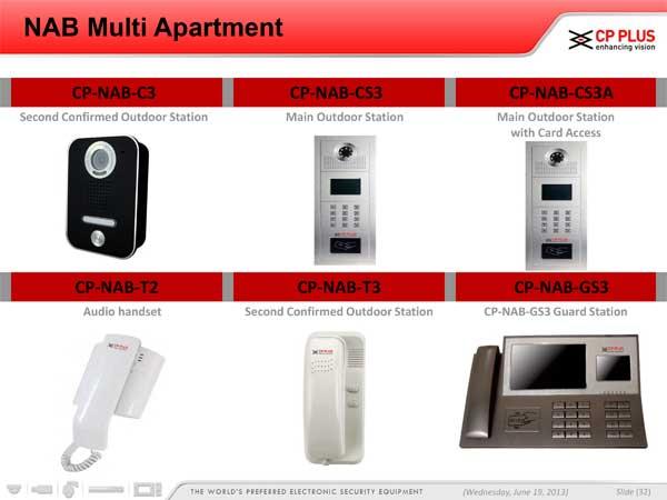 NAB-Multi-Apartment