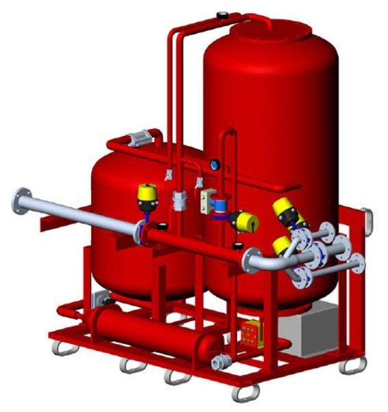 Fire Fighting Compressed Air Foam Systems Caf