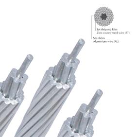 Dây nhôm lõi thép trần IEC