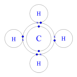 Khí Metan CH4