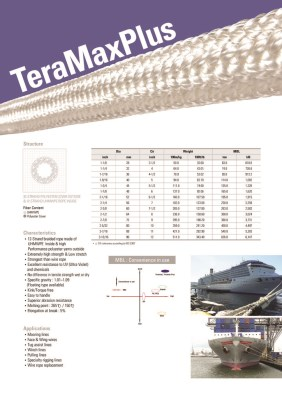 TeraMax Plus
