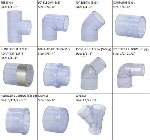 ống nhựa và phụ kiện Bình Minh