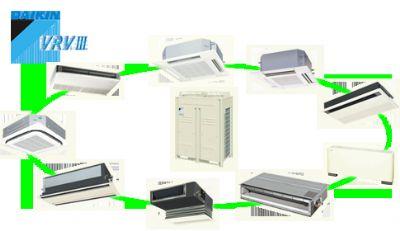 Máy lạnh trung tâm VRF Toshiba