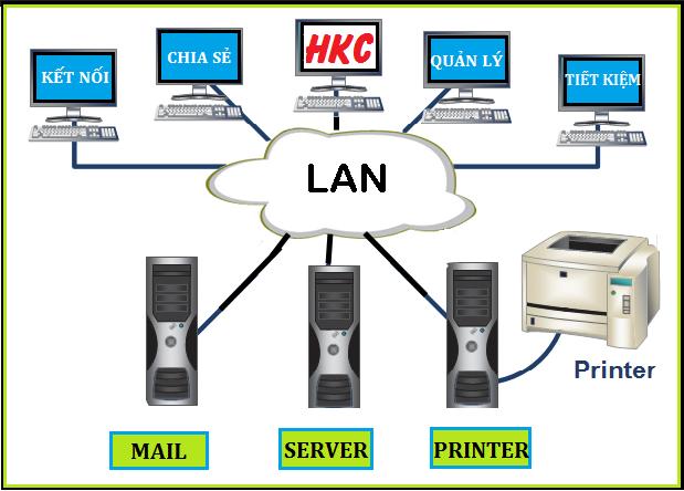 Thi công mạng LAN văn phòng