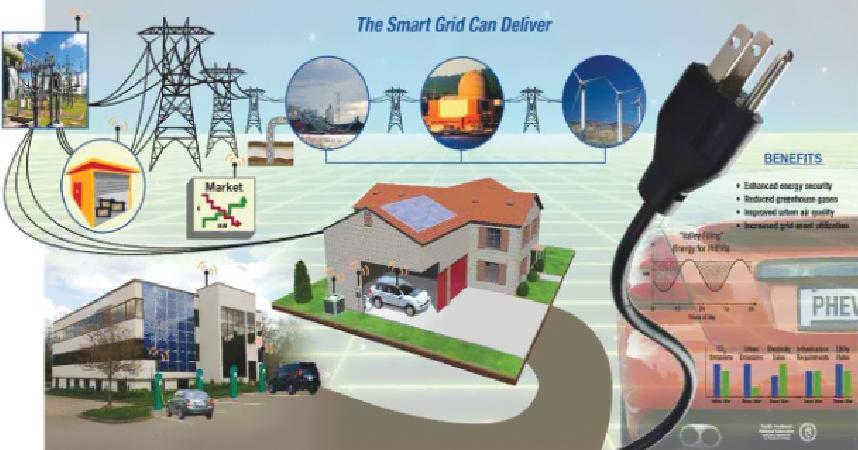 Sửa Chữa, Nâng Cấp Hệ Thống Điện