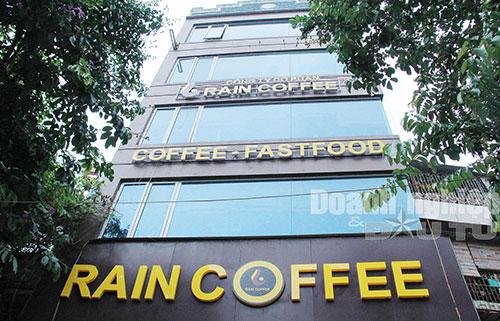 Nhượng quyền mở quán cà phê