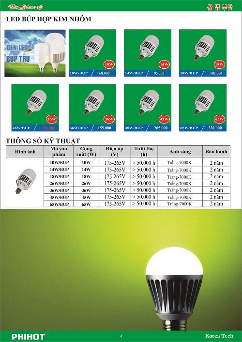 Đèn LED búp hợp kim nhôm
