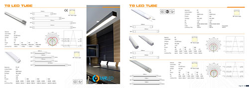 Đèn tube led