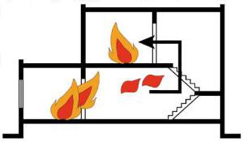 Vách thạch cao chống cháy