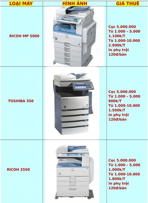 Bảng giá dịch vụ cho thuê máy photocopy
