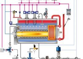 Hệ thống điều khiển lò hơi PLC Scada