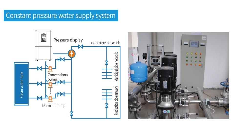 Hệ thống cấp nước áp lực không đổi