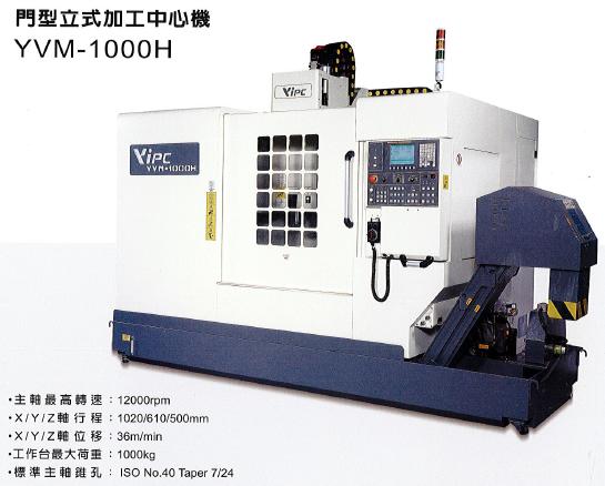 ATC  YVM -1000C VIPC