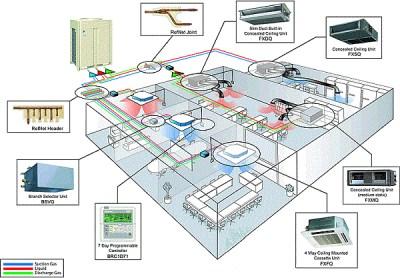 Thiết kế - thi công hệ thống điện nhẹ
