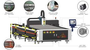 Chi tiết máy cắt Laser TDL-3015E