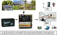 Tấm điện mặt trời được lắp đặt