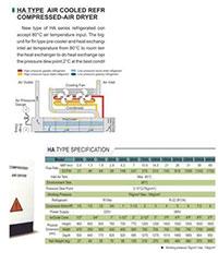 Máy sấy khí Taiwan giải nhiệt bằng gió