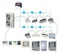 Hệ thống điều hòa kỹ thuật số