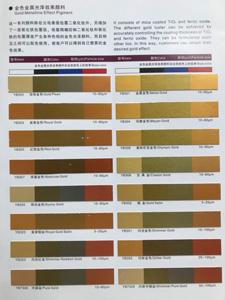 Bảng mã bột màu