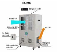 Sửa chữa máy hút ẩm