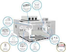 Thiết kế hệ thống phòng sạch