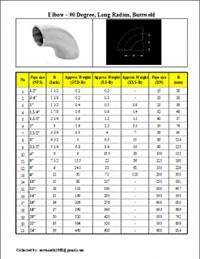 Bảng kích thước và trọng lợng co hàn 90 độ