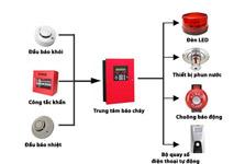 Dịch vụ thi công phòng cháy chữa cháy