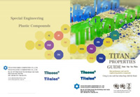 Hạt nhựa kỹ thuật PA Titalon