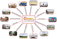 Tiện ích dự án Golden Center City 2